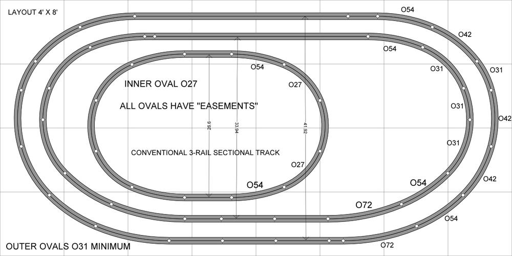 evolving a long narrow o27 layout for limited space