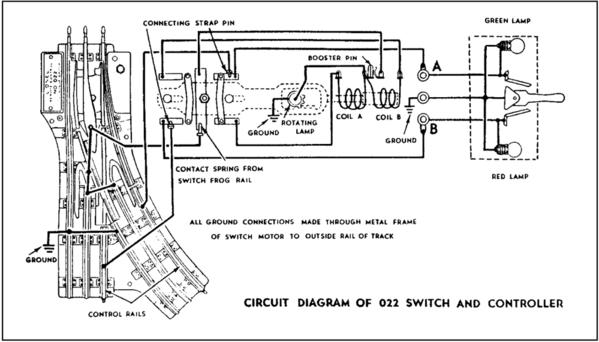 022 switch