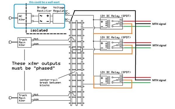 isolated%20rail%20dc%20relay%20with%20DC%20powered%20MTH%20signal%20heads