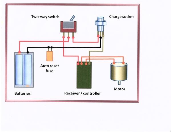 BPRC Wiring Diagram