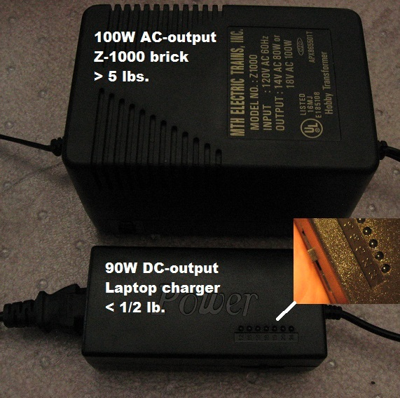 ac dc brick comparison with inset