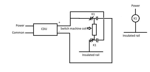 Single coil CDU
