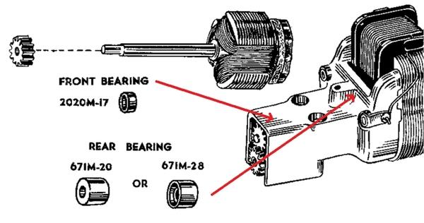 F3 Armature