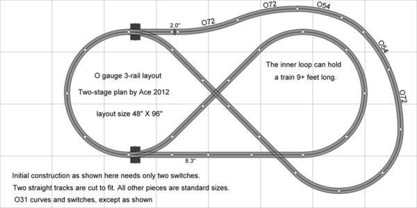 loop to loop intertwined-plus oval-48x96-stage 1=