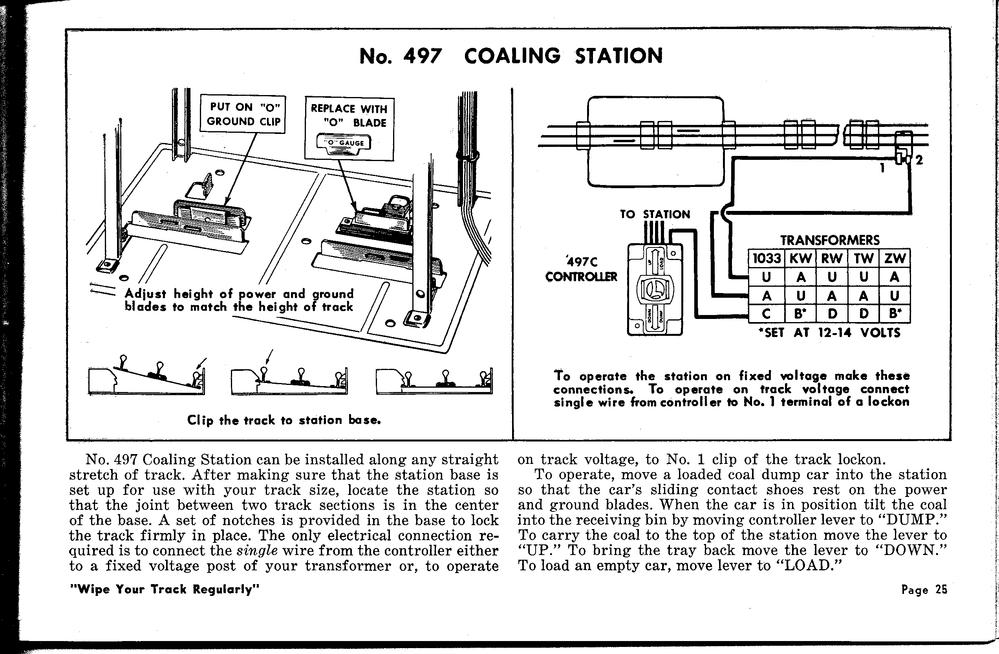 lionel whistle wiring diagrams lionel 497 (postwar) coal loader and operating track ...