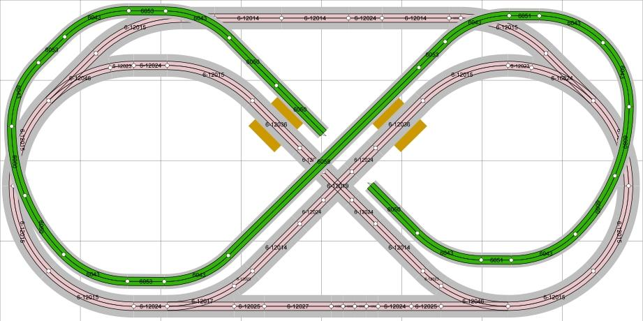 O Scale Track Plans Figure 8 House Design And Decorating