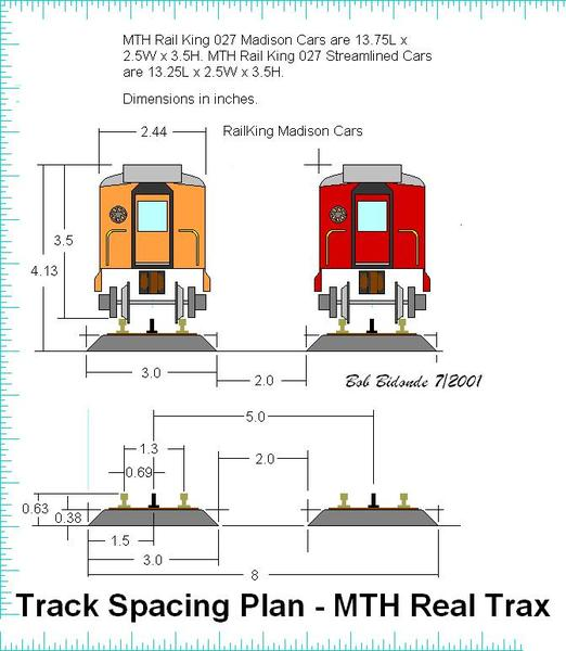 Track Spacing