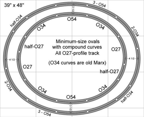 double oval minimum-39x48