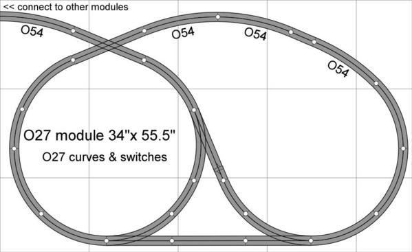 modules for O27-3