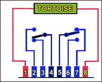 tortoise switch machine wiring signals tortoise wiring | o gauge railroading on line forum tortoise switch wiring diagram