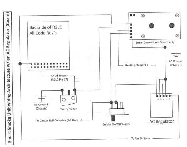 Lionel Smart Smoke Unit Wiring [Steam)