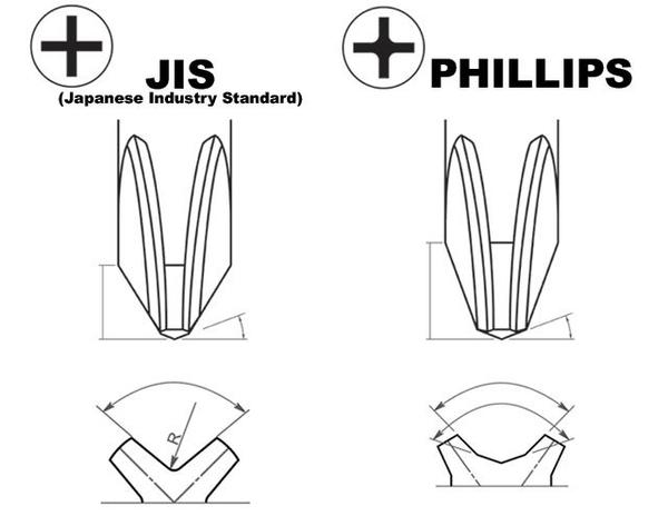 101617-japanese-screwdrivers-JIS-vs-Phillips