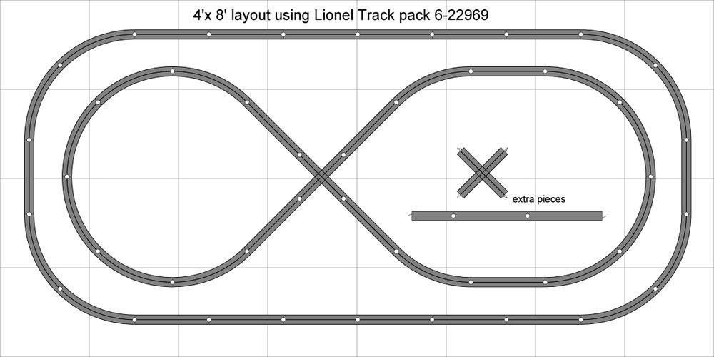 Lionel o gauge track layouts