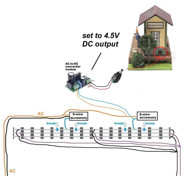 melrose station using ac-to-dc converter