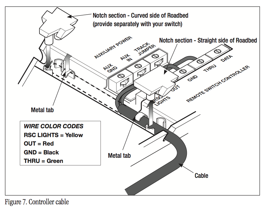 lionel fastrack switch controller wiring diagram