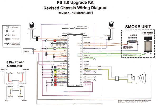 PS 3.0 Diesel Upgrade Kit Wiring Diagram