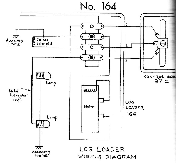 Lionel 164 Log Loader