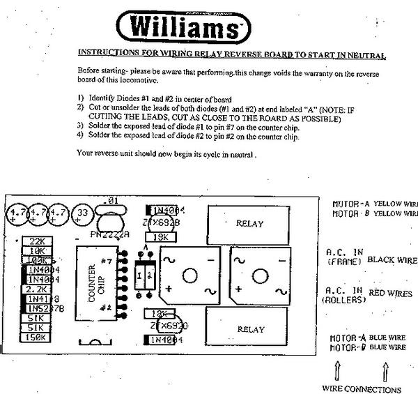 williams_neutral
