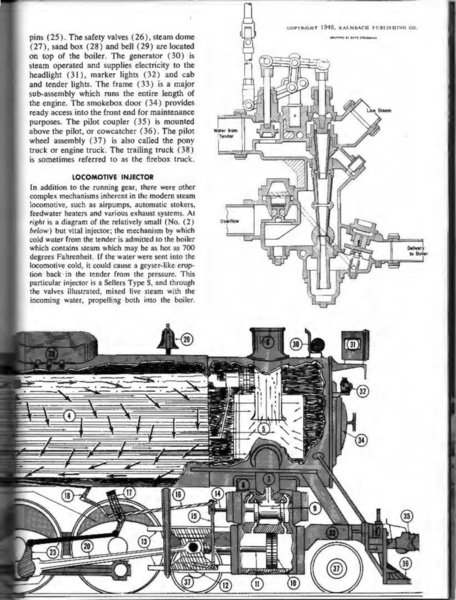 Locomotive and valve gear_Page_2