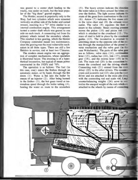 Locomotive and valve gear_Page_1