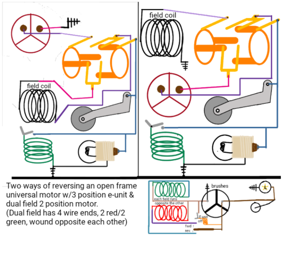 wiring field or brush for rev