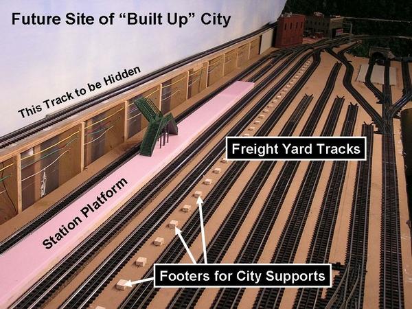Annville Platform1