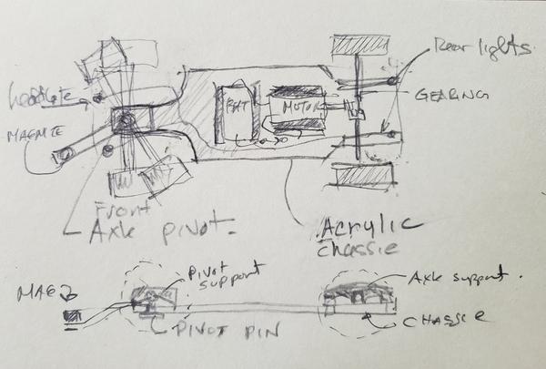 auti drawing