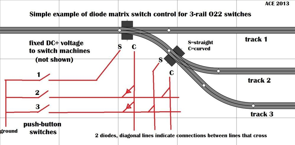 diode matrix a2 lionel linked switches o gauge railroading on line forum lionel 022 switch wiring diagram at bayanpartner.co