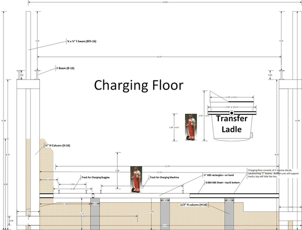 Open Hearth Structural Drawings v24 - Charging Floor