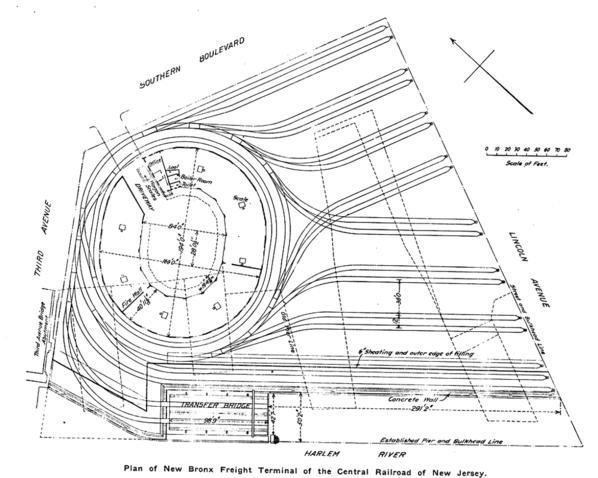 Bronx terminal 1907