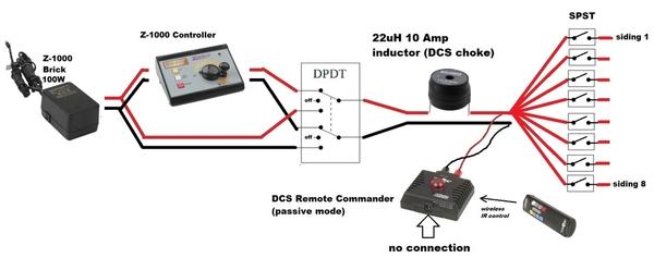 dcsrc watchdog by momentary power interruption