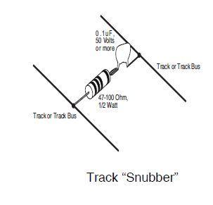 Track_Snubber