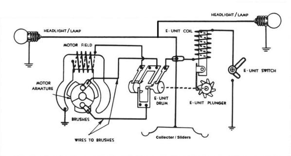 3 Position-E-Unit-Diagram
