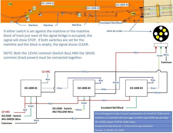 3 inputs to Signal Bridge v003