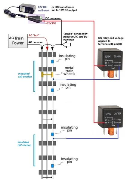 insulated rail 12v dc relay method