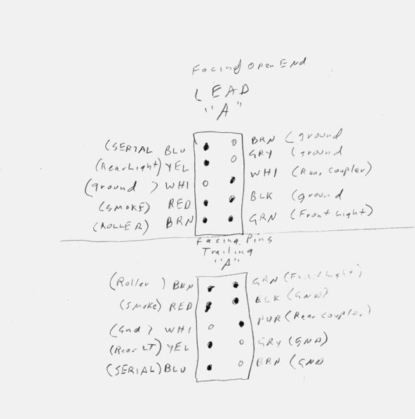 K-Line A-B-A 10-pin Tether Pinouts