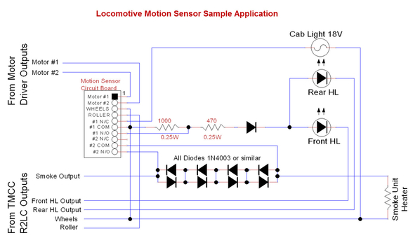 Locomotive Motion Sensor Sample Application