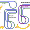 Loops for Planning