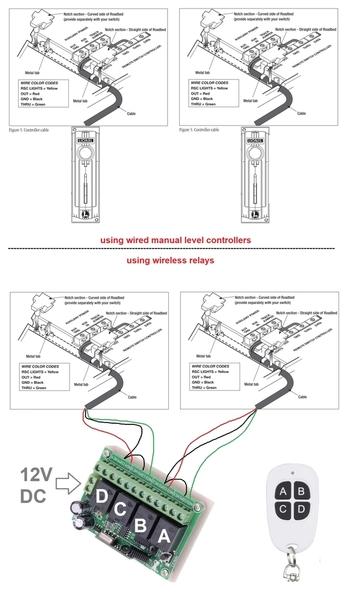 o36 controller figure 5 controller cable