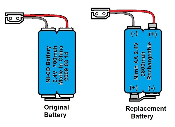 DCS 3V Battery Arrangement