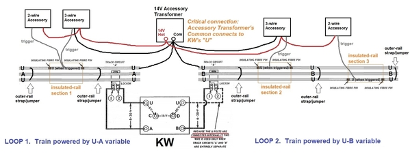kw two loops