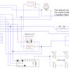 Super-Chuffer II & Chuff Generator Example