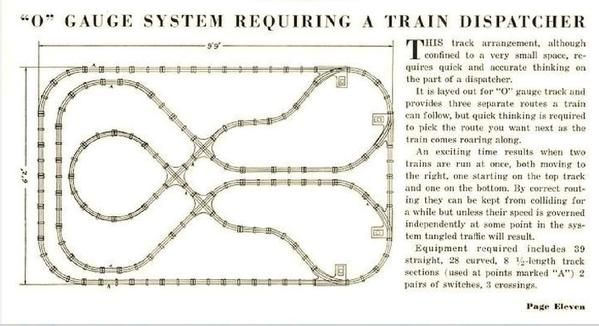 O Gauge system requiring a dispatcher 1
