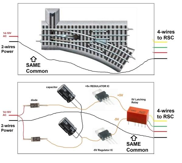 fastrack switch machine simulator black box concept