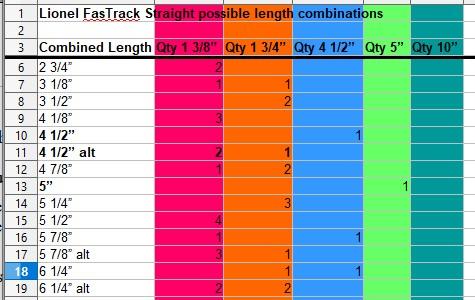 Sample FT Combo lengths