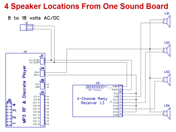 4 Speaker Locations From One Sound Board