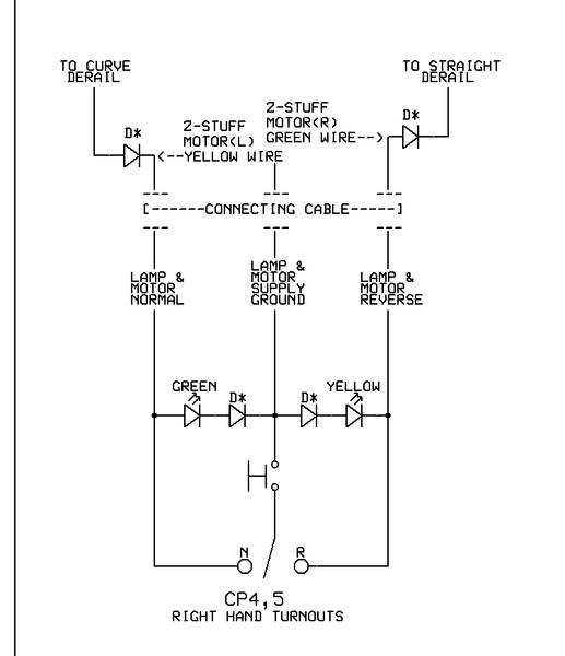 cTc schematic