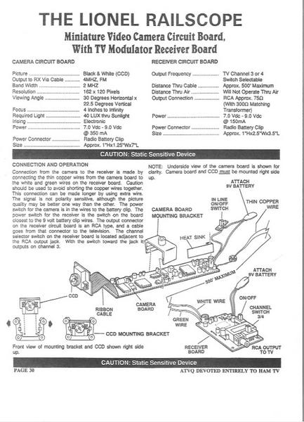 Lionel Railscope Specs