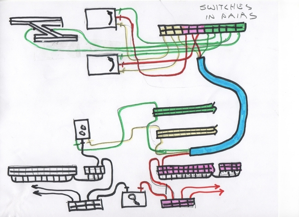 Crossover Switch Pairs Wiring Diagram