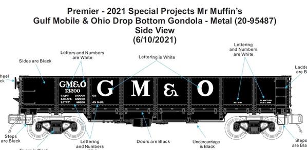 GMO_Gondola